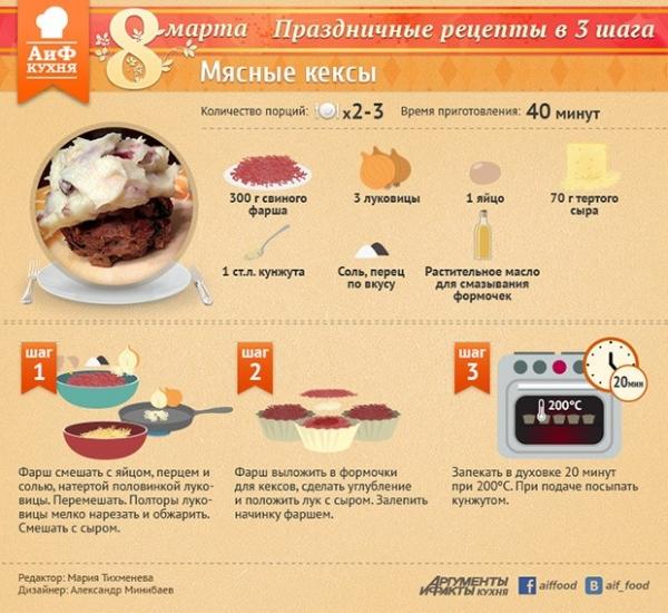 Мясные кексы<br> Мясные кексы можно сделать и с другими начинками, например, добавьте сваренное в крутую яйцо, и кексы станут зразами, а можно начинить их пюре из кислых фруктов или ягод, будут