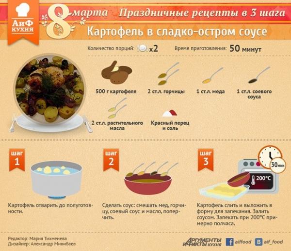 Картофель в сладко-остром соусе<br> Картофель в сладко-остром соусе может стать удачным гарниром, а может высупить как самостоятельное блюдо.