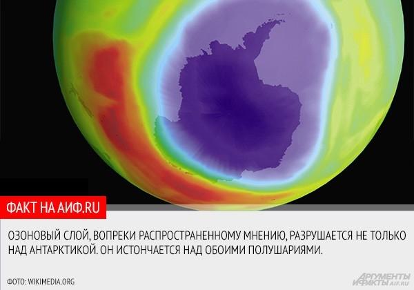 Озоновый слой — это своего рода покрывало, надёжно защищающее нашу планету от ультрафиолетового излучения. 16 сентября 1987 года в Монреале был подписан Протокол об озоноразрушающих веществах. Его суть сводилась к остановке производства химических веществ
