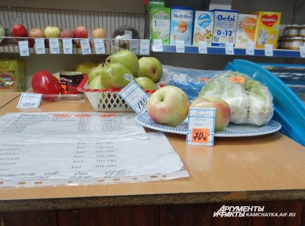 Цены на яблоки…