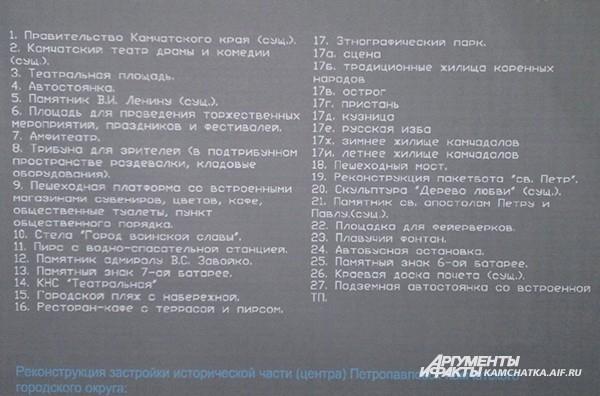 Список новых и существующих объектов