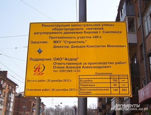 Оказывается, ремонт дороги начался еще 20 декабря