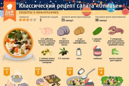 Салаты из языка, 42 рецепта + фото рецепты / Готовим.РУ