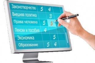 Южноуральцы поставят оценки чиновникам и депутатам за работу в 2013 году