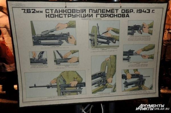 Плакат учит, как разобрать пулемет