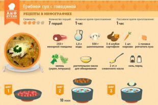 здоровое питание барнаул