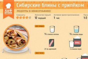 Действуйте по нашей инструкции и настоящие сибирские блины с припеком станут вашими любимыми.