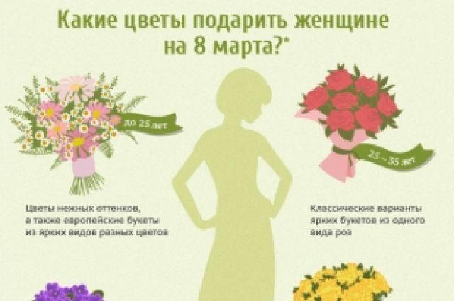 Висим пермь цветы