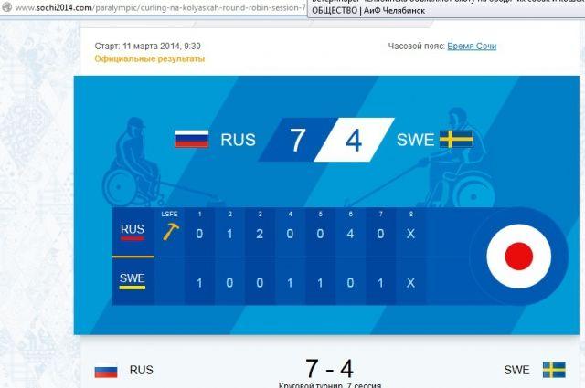 Паралимпийская сборная России по кёрлингу обыграла команду Швеции