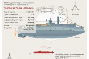 на какую глубину погружаются современные подводные лодки россии