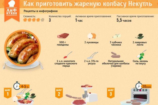 Рецепт приготовления колбасы в домашних условиях