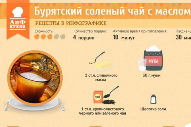 Оригинальный рецепт может стать украшением вашей кухни.