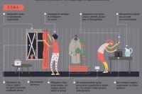 Что делать при штормовом предупреждении. Инфографика.