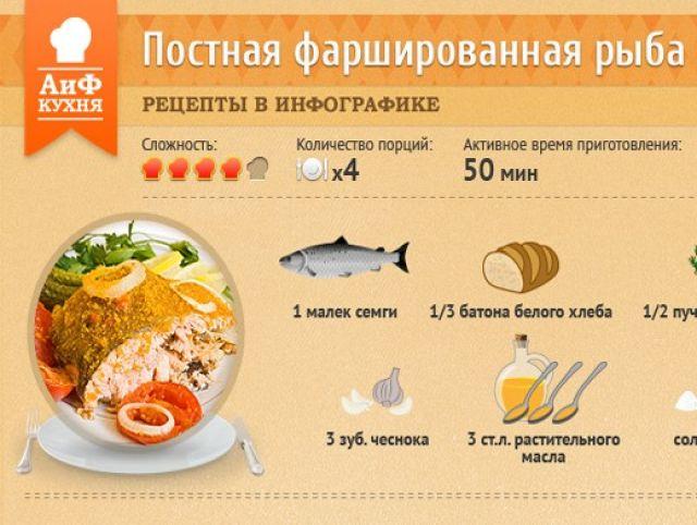Салат рецепт с с красной рыбой постный рецепт с