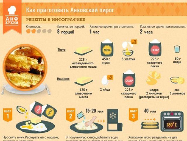 Салат из болгарского перца и крабовых палочек