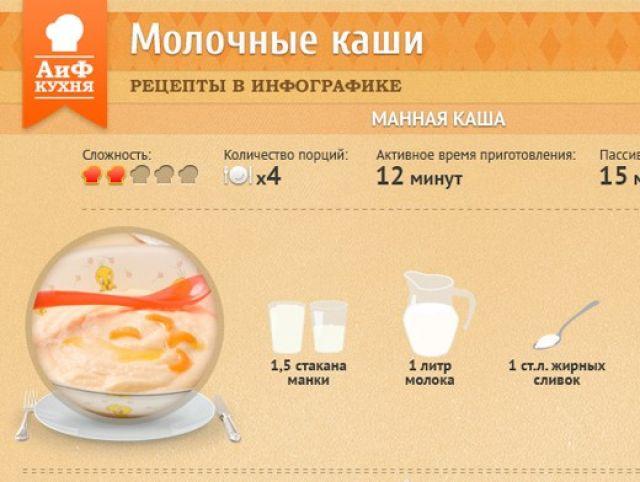 Блюда на молоке рецепты