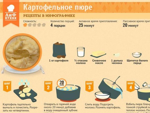 Как сварить картофельное пюре