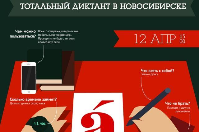 Где и как новосибирцы могут написать «Тотальный диктант-2014»? Инфографика
