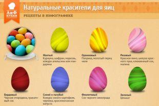 фото пищевые красители