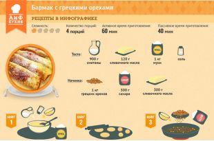 Как приготовить бармак с грецкими