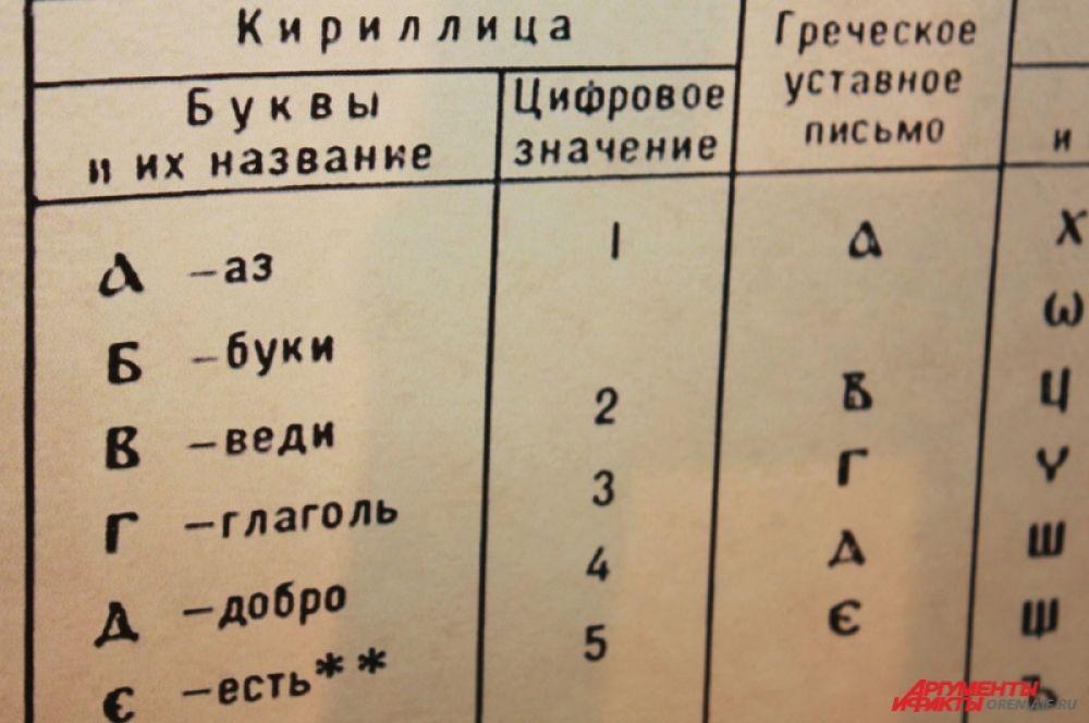 Старославянский алфавит, благодаря которому на Руси появилась письменность и книгопечатание.