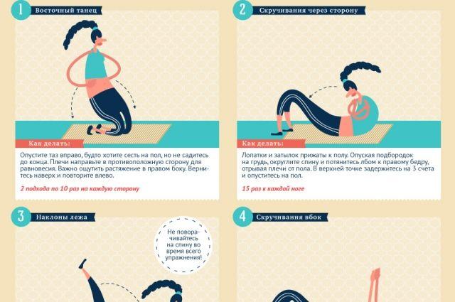 Как убрать целлюлит на ногах с внутренней стороны