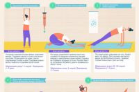 Первая помощь при острой боли в спине