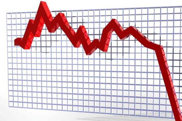 График динамики промпроизводства