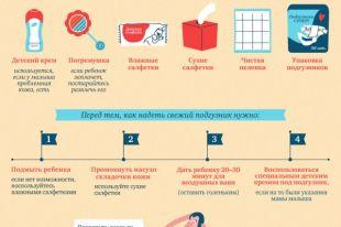 украина в годы 2 мировой ответы на тесты