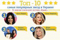 Популярные звезды Украины