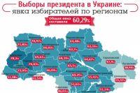 Данные об активности избирателей по регионам