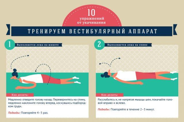 Упражнения для вистибюрального аппарата