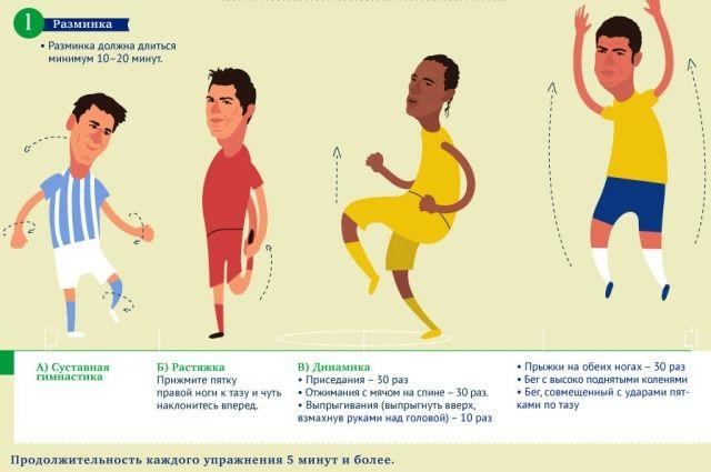 Упражнения на технику в футболе дома кельвин кляйн белье женское спб