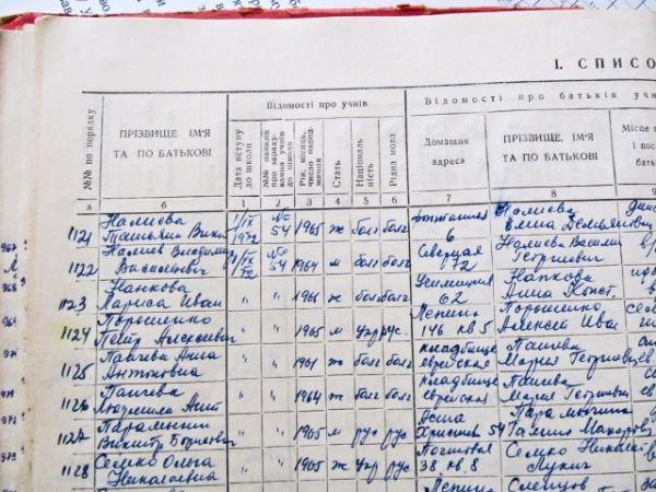 Фамилия Порошенко в алфавитной книге учета учащихся