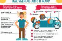 Как уберечь авто в жару