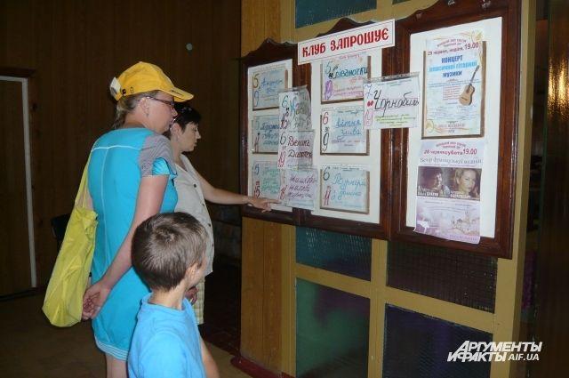 Переселенцы в Киевской области