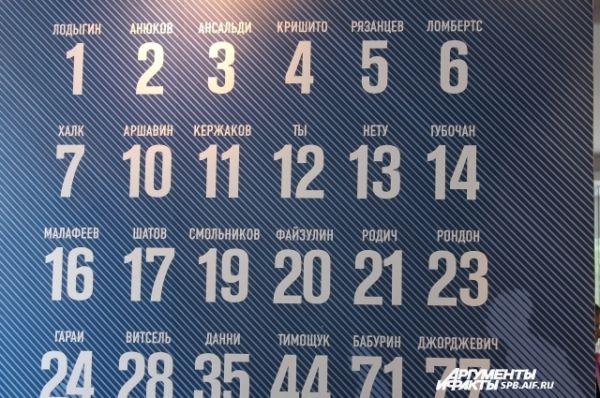 Номера футболистов «Зенита» на предстоящий сезон, а также номер «12», закрепленный за болельщиками