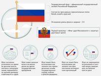 Что означает цвета государственного флага россии