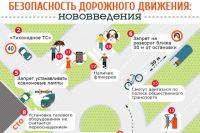Новые правила дорожного движения в Украине
