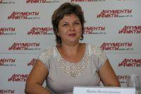 Ирина Савинцева