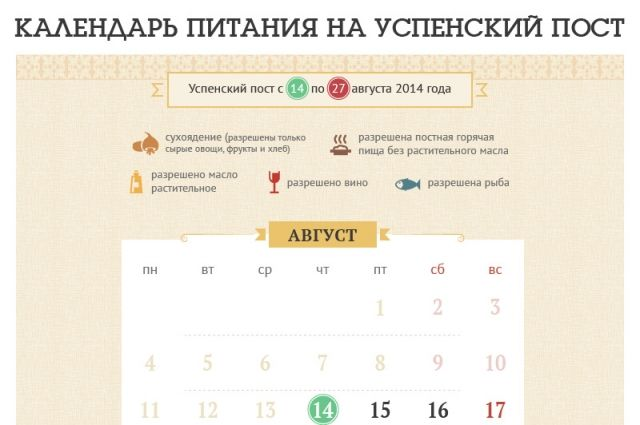 Дни Успенского поста.