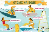 Виды активного отдыха на воде