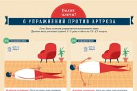 Артроз коленного сустава образ жизни