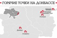 Основные горячие точки на Донбассе