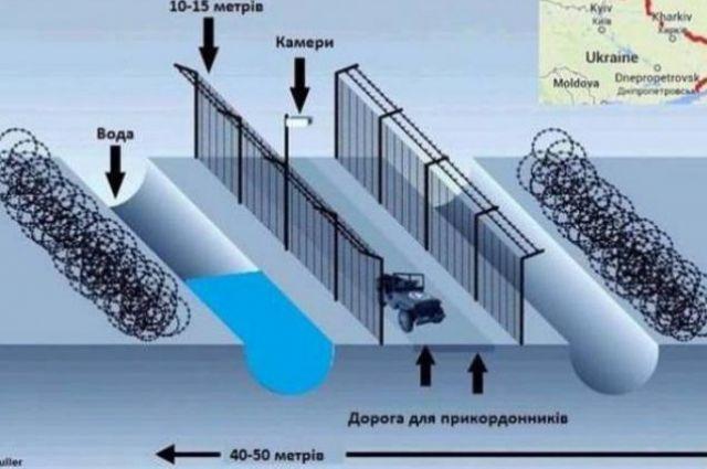 Будущая стена на границе с РФ