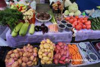 Рыночные цены на основные продукты питания.
