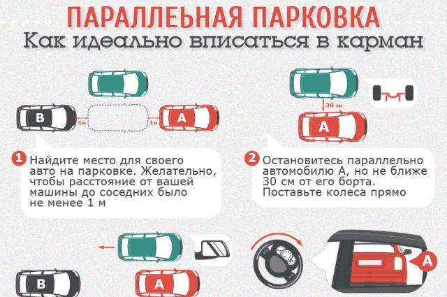 АвтоЛикбез или Перпендикулярная и параллельная парковка