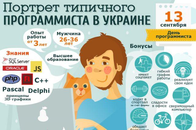 It специалист где учиться в украине мвд украины где учиться