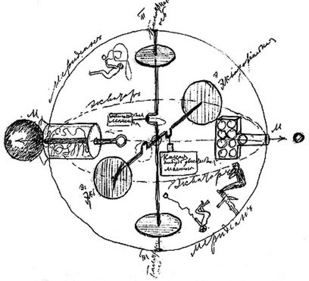 Чертеж первого космического корабля К. Э. Циолковского (из рукописи «Свободное пространство», 1883).