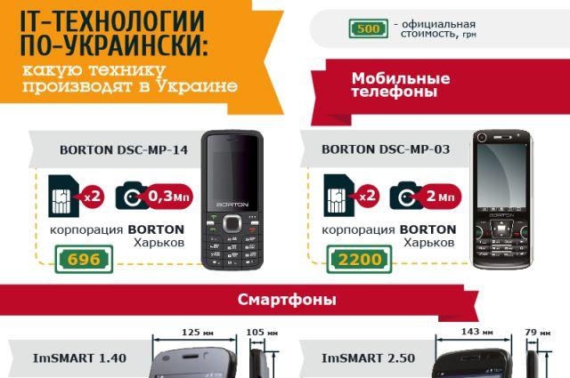Компьютеры, планшеты и смартфоны, производимые в Украине